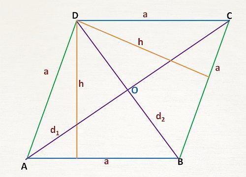 hegyesszögű háromszög köré írható kör szerkesztése